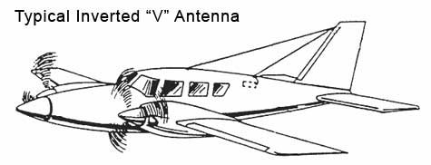 Inverted V Antenna