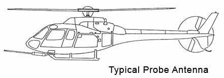 Probe Antenna